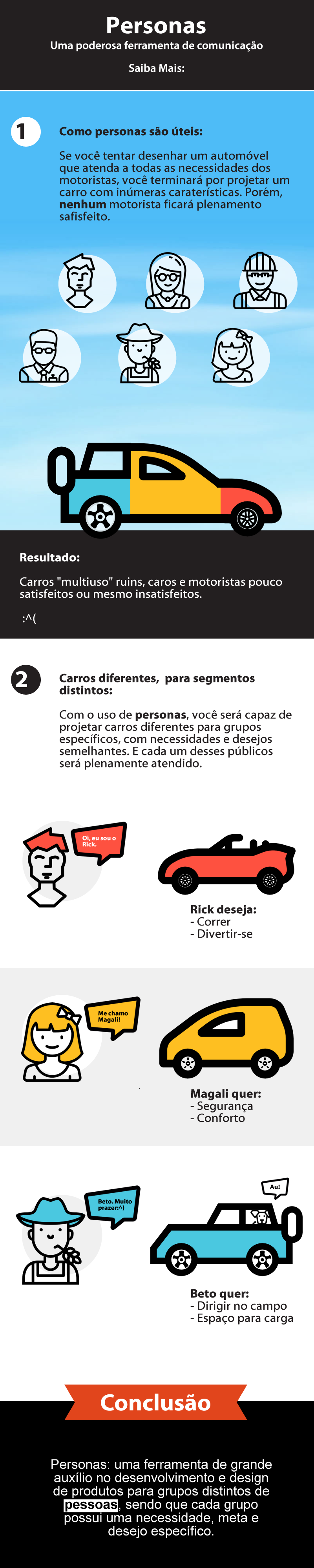 infografico-personas
